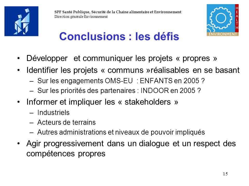 SPF Santé Publique, Sécurité de la Chaîne alimentaire et Environnement Direction générale Environnement 15 Conclusions : les défis Développer et commu