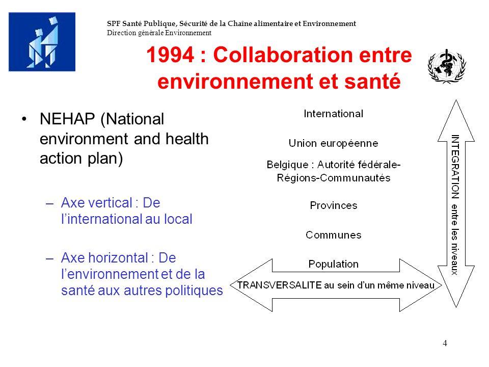 SPF Santé Publique, Sécurité de la Chaîne alimentaire et Environnement Direction générale Environnement 15 Conclusions : les défis Développer et communiquer les projets « propres » Identifier les projets « communs »réalisables en se basant –Sur les engagements OMS-EU : ENFANTS en 2005 .