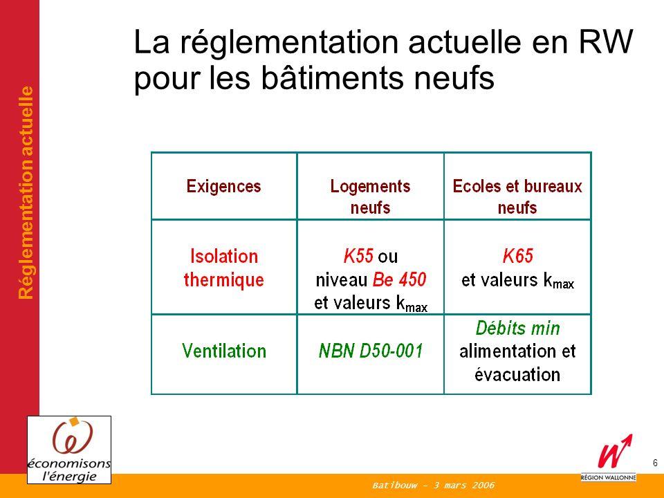Batibouw - 3 mars 2006 6 La réglementation actuelle en RW pour les bâtiments neufs Réglementation actuelle