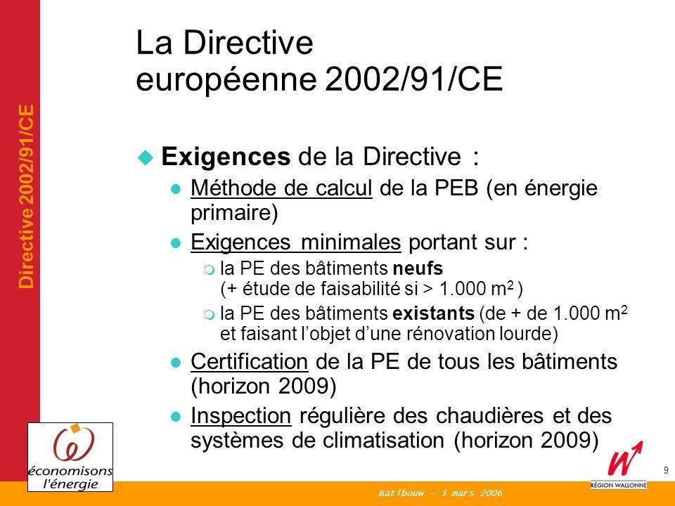Batibouw - 3 mars 2006 20 La Procédure dAvis Energétique Il sagit dune procédure permettant d émettre un avis relatif à la qualité énergétique dune habitation unifamiliale existante.