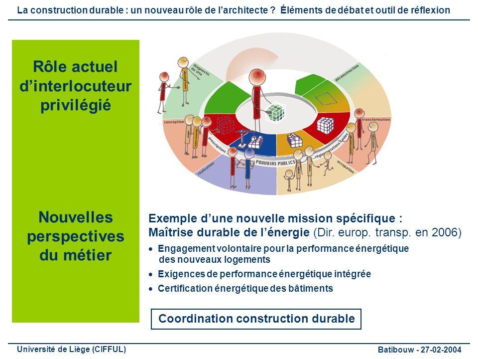Université de Liège (CIFFUL) Batibouw - 27-02-2004 La construction durable : un nouveau rôle de larchitecte .
