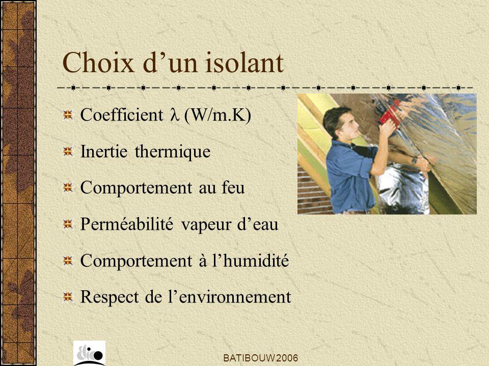 BATIBOUW 2006 Choix dun isolant Coefficient λ (W/m.K) Inertie thermique Comportement au feu Perméabilité vapeur deau Comportement à lhumidité Respect