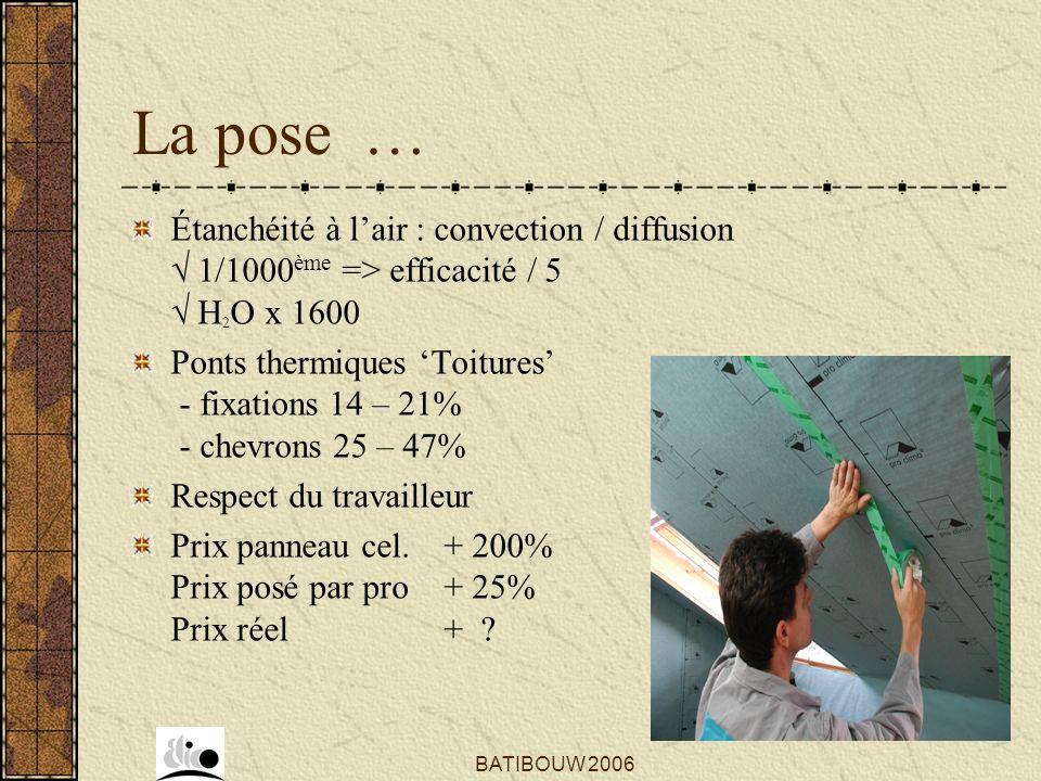 BATIBOUW 2006 La pose … Étanchéité à lair : convection / diffusion 1/1000 ème => efficacité / 5 H 2 O x 1600 Ponts thermiques Toitures - fixations 14