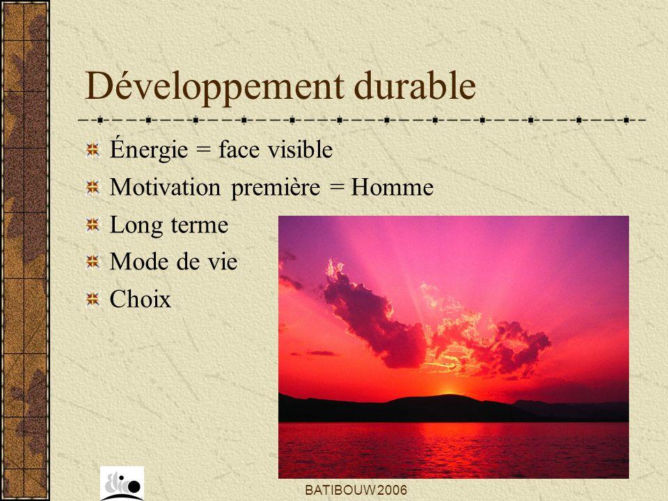 BATIBOUW 2006 Développement durable Énergie = face visible Motivation première = Homme Long terme Mode de vie Choix