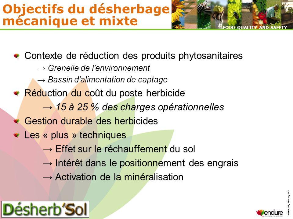 © ENDURE, February 2007 FOOD QUALITY AND SAFETY © ENDURE, February 2007 FOOD QUALITY AND SAFETY Objectifs du désherbage mécanique et mixte Contexte de