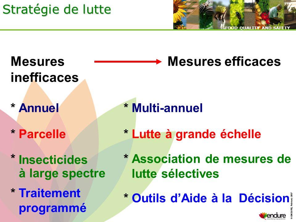 © ENDURE, February 2007 FOOD QUALITY AND SAFETY © ENDURE, February 2007 FOOD QUALITY AND SAFETY Méthodes de lutte 1 Lutte chimique organophosphates, pyréthroïdes, abamectines, benzoylurées, benzhydrazides, néonicotinoïdes et lactones macrocycliques Ovicides et larvicides (ciblant les larves néonates) Utilisation de modèles phénologiques pour évaluer le temps dapplication des insecticides Le développement de résistances a été observé partout dans le monde.
