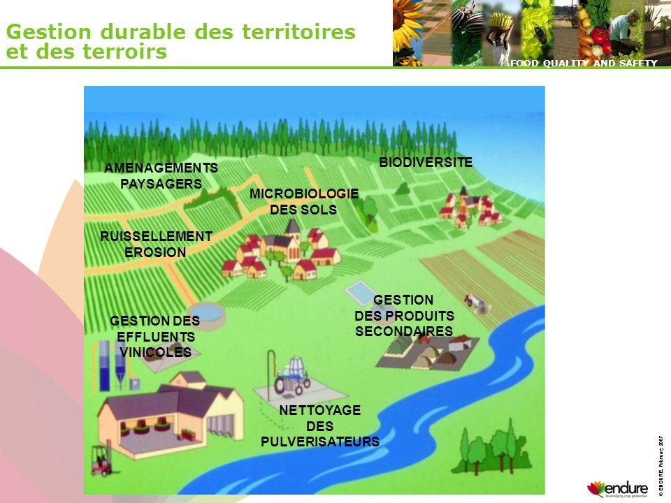 © ENDURE, February 2007 FOOD QUALITY AND SAFETY © ENDURE, February 2007 FOOD QUALITY AND SAFETY Gestion durable des territoires et des terroirs AMENAGEMENTS PAYSAGERS MICROBIOLOGIE DES SOLS BIODIVERSITE RUISSELLEMENT EROSION GESTION DES EFFLUENTS VINICOLES GESTION DES PRODUITS SECONDAIRES NETTOYAGE DES PULVERISATEURS