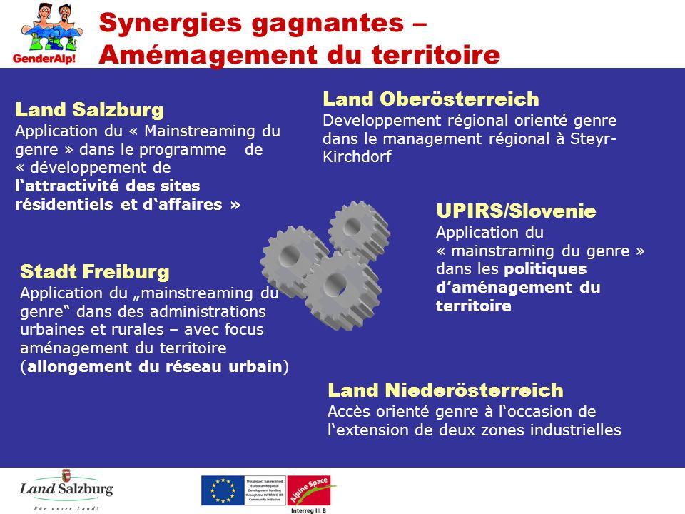 Synergies gagnantes – Amémagement du territoire Land Salzburg Application du « Mainstreaming du genre » dans le programme de « développement de lattractivité des sites résidentiels et daffaires » Land Niederösterreich Accès orienté genre à loccasion de lextension de deux zones industrielles Land Oberösterreich Developpement régional orienté genre dans le management régional à Steyr- Kirchdorf Stadt Freiburg Application du mainstreaming du genre dans des administrations urbaines et rurales – avec focus aménagement du territoire (allongement du réseau urbain) UPIRS/Slovenie Application du « mainstraming du genre » dans les politiques daménagement du territoire
