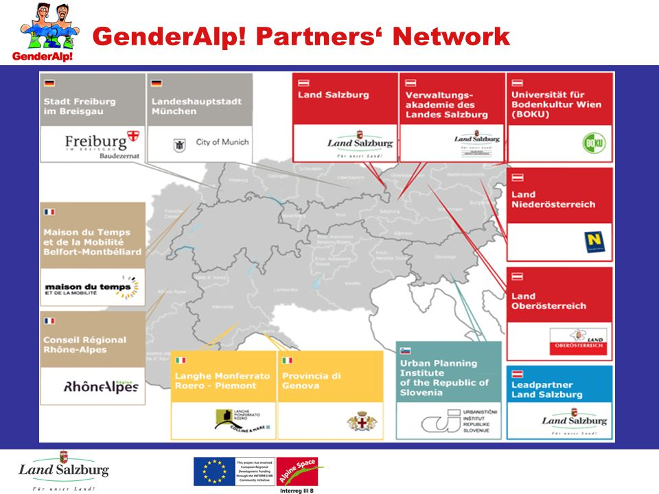 GenderAlp! Partners Network