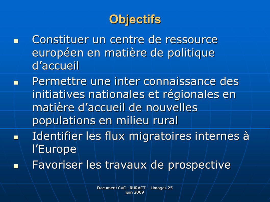 Document CVC - RURACT - Limoges 25 juin 2009 Objectifs Constituer un centre de ressource européen en matière de politique daccueil Constituer un centr