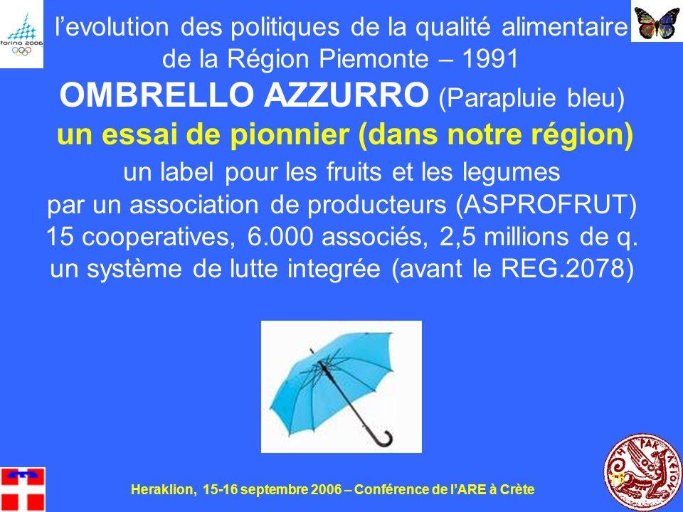 Heraklion, 15-16 septembre 2006 – Conférence de lARE à Crète 15 levolution des politiques de la qualité alimentaire de la Région Piemonte – 1991 OMBRELLO AZZURRO (Parapluie bleu) un essai de pionnier (dans notre région) un label pour les fruits et les legumes par un association de producteurs (ASPROFRUT) 15 cooperatives, 6.000 associés, 2,5 millions de q.