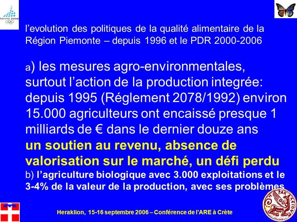 Heraklion, 15-16 septembre 2006 – Conférence de lARE à Crète 21 levolution des politiques de la qualité alimentaire de la Région Piemonte – depuis 1996 et le PDR 2000-2006 a ) les mesures agro-environmentales, surtout laction de la production integrée: depuis 1995 (Réglement 2078/1992) environ 15.000 agriculteurs ont encaissé presque 1 milliards de dans le dernier douze ans un soutien au revenu, absence de valorisation sur le marché, un défi perdu b) lagriculture biologique avec 3.000 exploitations et le 3-4% de la valeur de la production, avec ses problèmes