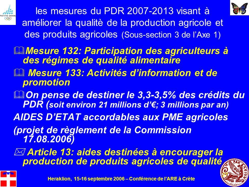 Heraklion, 15-16 septembre 2006 – Conférence de lARE à Crète 27 les mesures du PDR 2007-2013 visant à améliorer la qualitè de la production agricole et des produits agricoles (Sous-section 3 de lAxe 1) Mesure 132: Participation des agriculteurs à des régimes de qualité alimentaire Mesure 133: Activités dinformation et de promotion On pense de destiner le 3,3-3,5% des crédits du PDR ( soit environ 21 millions d; 3 millions par an) AIDES DETAT accordables aux PME agricoles (projet de règlement de la Commission 17.08.2006) Article 13: aides destinées à encourager la production de produits agricoles de qualité