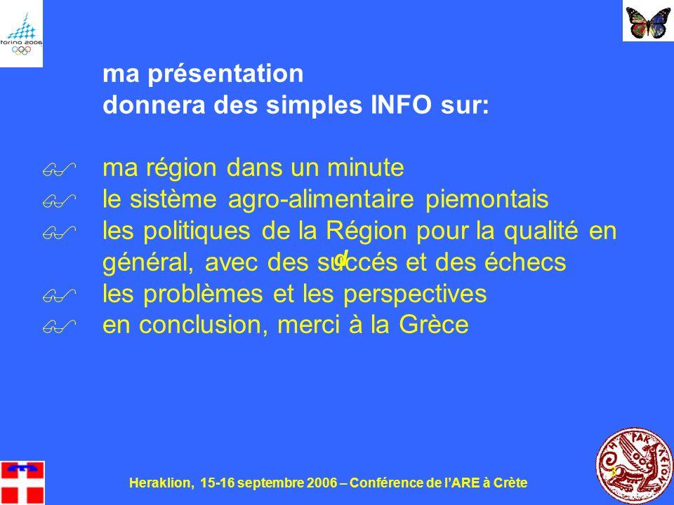Heraklion, 15-16 septembre 2006 – Conférence de lARE à Crète 4 Ma région du satellite Piémont = aux pieds des montagnes (les Alpes)