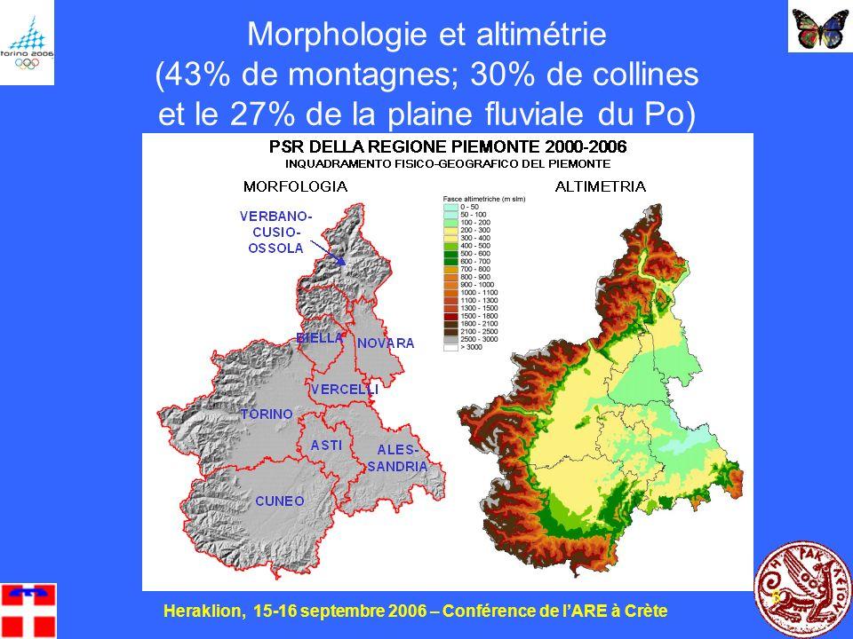 Heraklion, 15-16 septembre 2006 – Conférence de lARE à Crète 5 Morphologie et altimétrie (43% de montagnes; 30% de collines et le 27% de la plaine fluviale du Po)