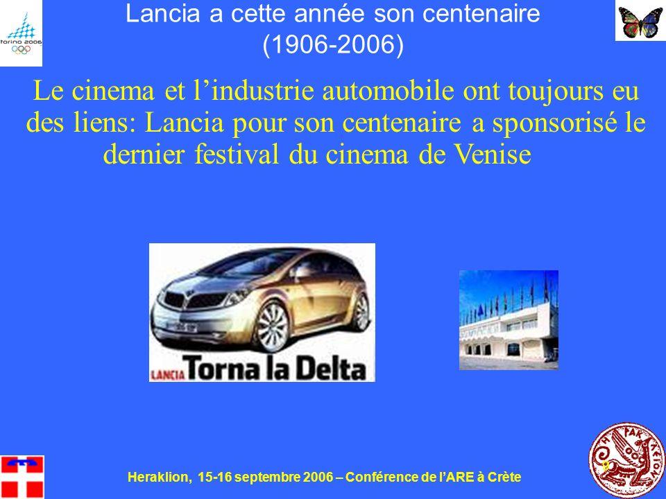 Heraklion, 15-16 septembre 2006 – Conférence de lARE à Crète 9 Lancia a cette année son centenaire (1906-2006) Le cinema et lindustrie automobile ont toujours eu des liens: Lancia pour son centenaire a sponsorisé le dernier festival du cinema de Venise