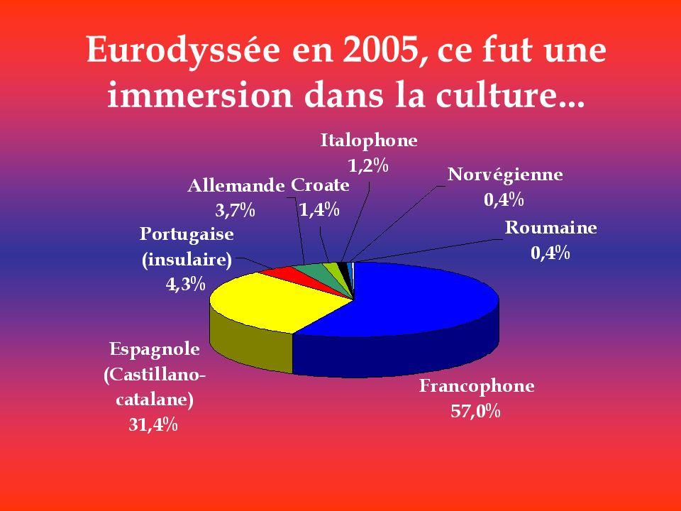 Eurodyssée en 2005, ce fut une immersion dans la culture...