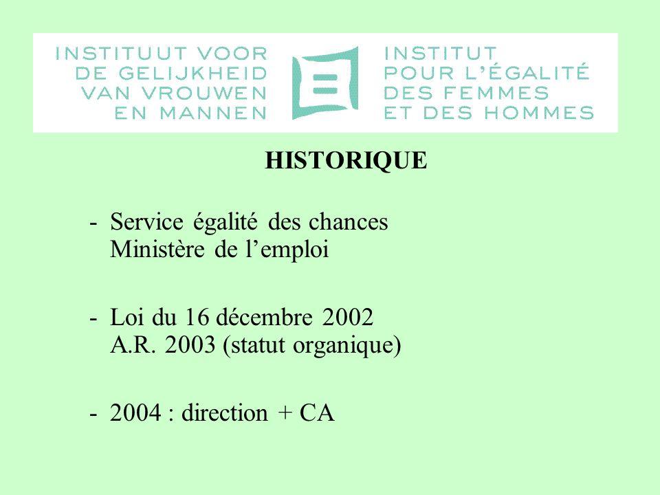 HISTORIQUE -Service égalité des chances Ministère de lemploi -Loi du 16 décembre 2002 A.R.