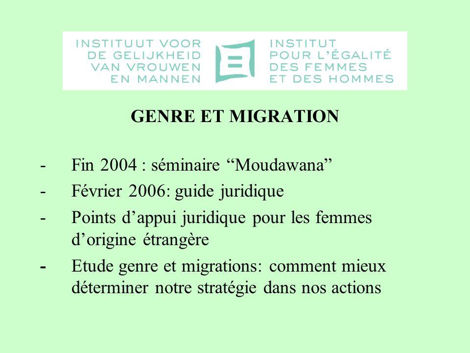 GENRE ET MIGRATION -Fin 2004 : séminaire Moudawana -Février 2006: guide juridique -Points dappui juridique pour les femmes dorigine étrangère - Etude genre et migrations: comment mieux déterminer notre stratégie dans nos actions