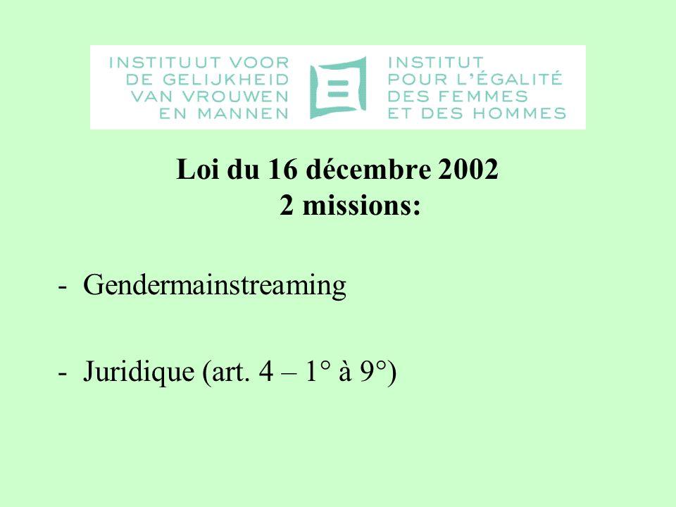 Loi du 16 décembre 2002 2 missions: -Gendermainstreaming - Juridique (art. 4 – 1° à 9°)