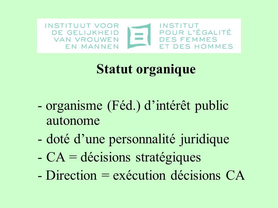 Statut organique - organisme (Féd.) dintérêt public autonome -doté dune personnalité juridique -CA = décisions stratégiques - Direction = exécution décisions CA