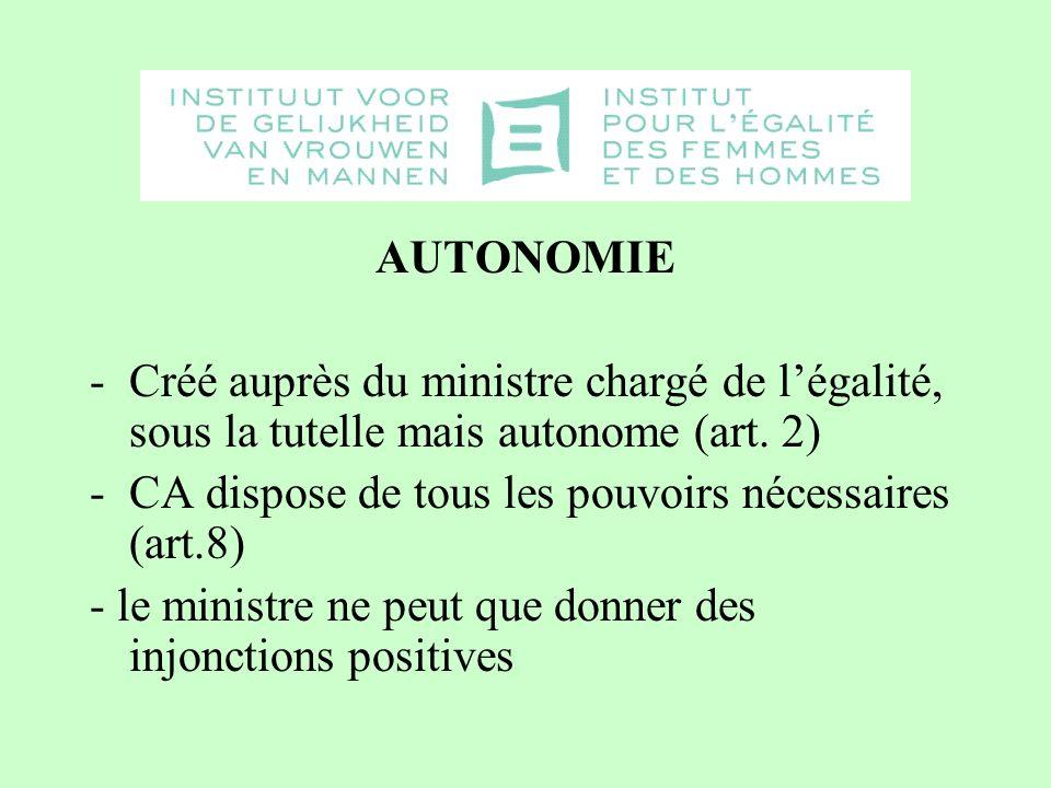 AUTONOMIE -Créé auprès du ministre chargé de légalité, sous la tutelle mais autonome (art.