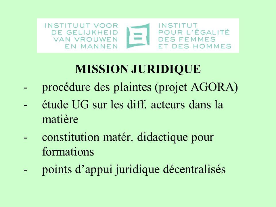MISSION JURIDIQUE -procédure des plaintes (projet AGORA) -étude UG sur les diff.