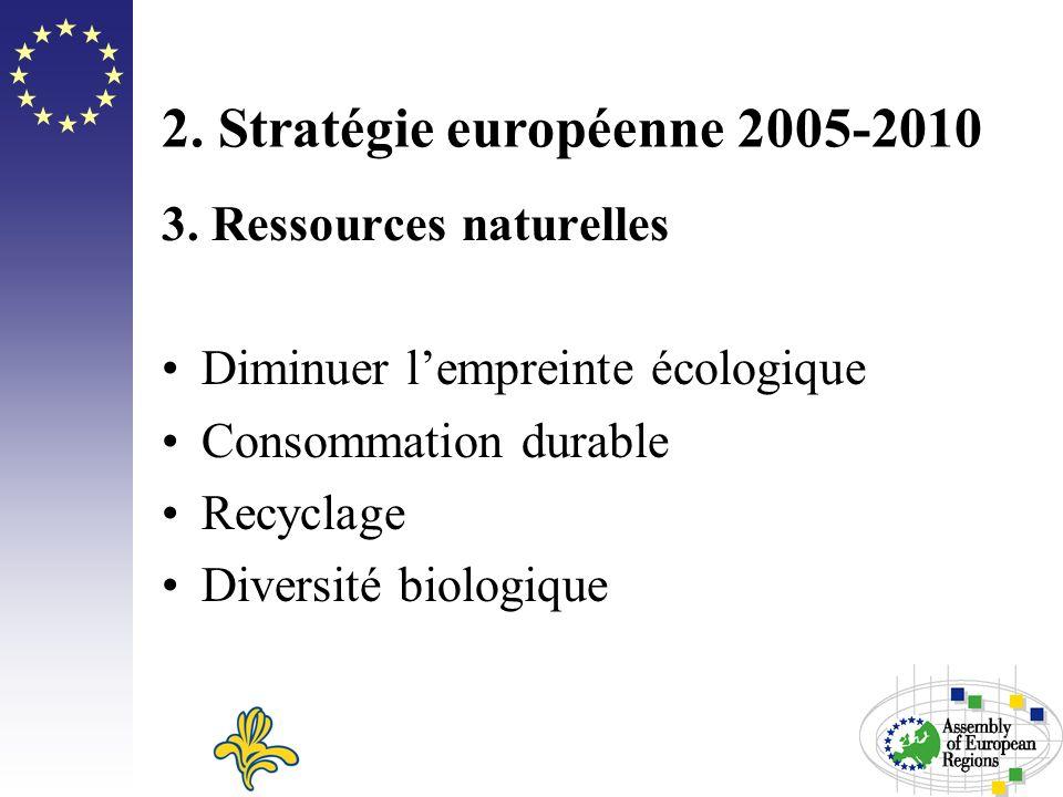 2. Stratégie européenne 2005-2010 3. Ressources naturelles Diminuer lempreinte écologique Consommation durable Recyclage Diversité biologique