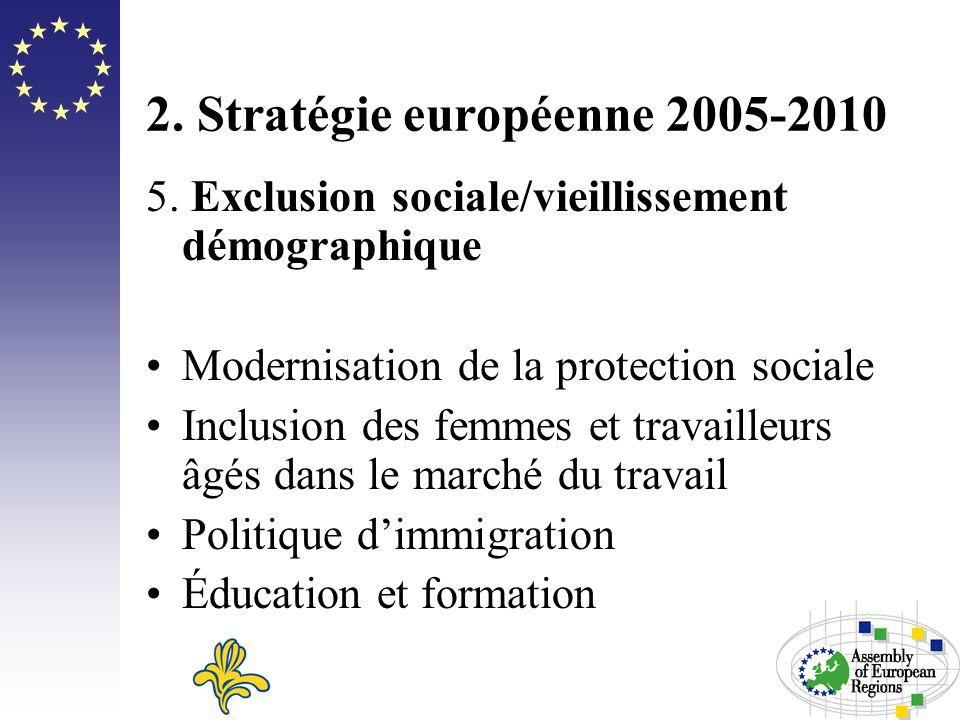 2. Stratégie européenne 2005-2010 5. Exclusion sociale/vieillissement démographique Modernisation de la protection sociale Inclusion des femmes et tra