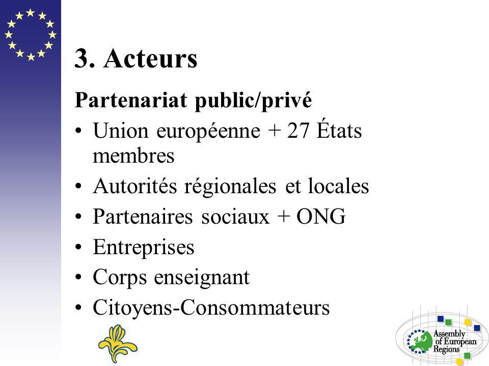 3. Acteurs Partenariat public/privé Union européenne + 27 États membres Autorités régionales et locales Partenaires sociaux + ONG Entreprises Corps en