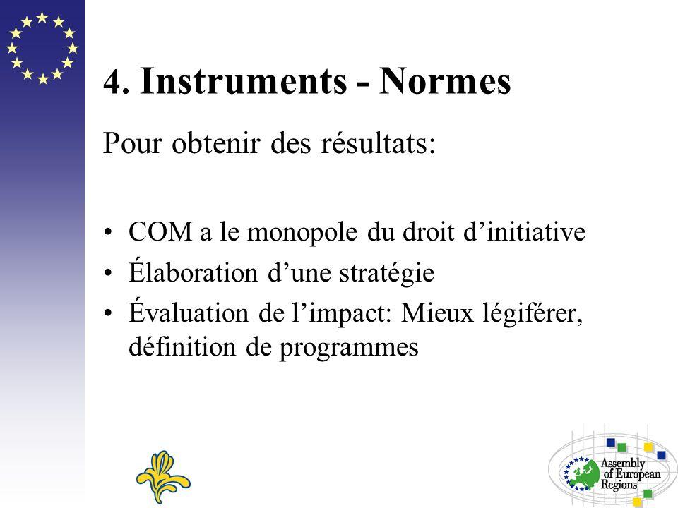 4. Instruments - Normes Pour obtenir des résultats: COM a le monopole du droit dinitiative Élaboration dune stratégie Évaluation de limpact: Mieux lég