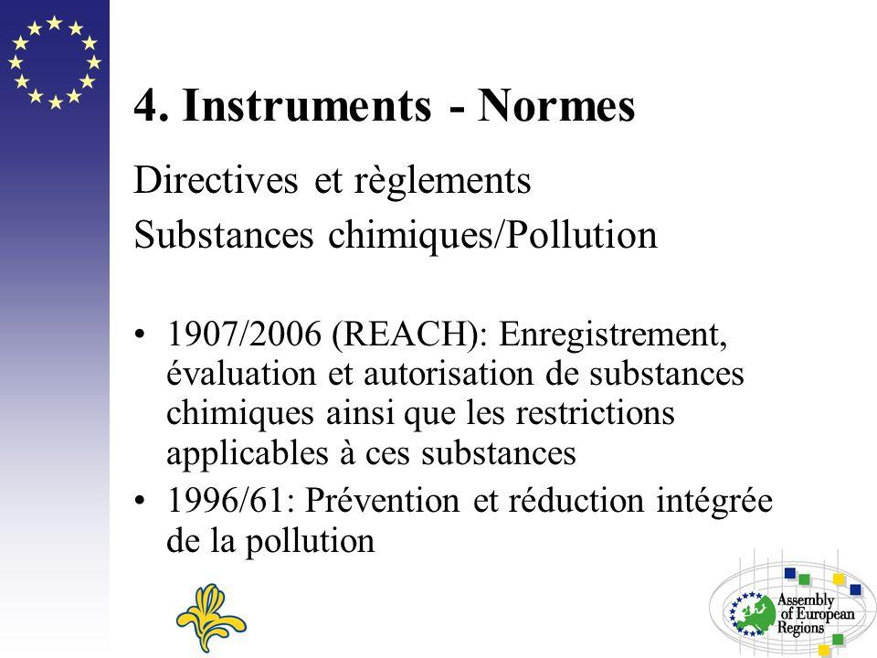 4. Instruments - Normes Directives et règlements Substances chimiques/Pollution 1907/2006 (REACH): Enregistrement, évaluation et autorisation de subst
