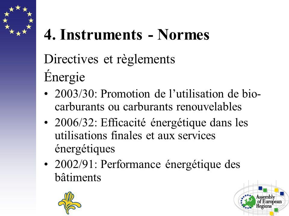 4. Instruments - Normes Directives et règlements Énergie 2003/30: Promotion de lutilisation de bio- carburants ou carburants renouvelables 2006/32: Ef