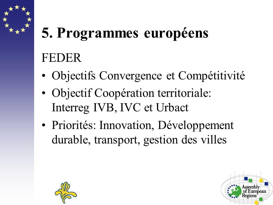 5. Programmes européens FEDER Objectifs Convergence et Compétitivité Objectif Coopération territoriale: Interreg IVB, IVC et Urbact Priorités: Innovat