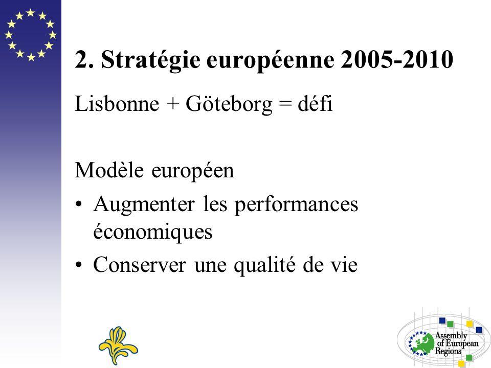 2. Stratégie européenne 2005-2010 Lisbonne + Göteborg = défi Modèle européen Augmenter les performances économiques Conserver une qualité de vie