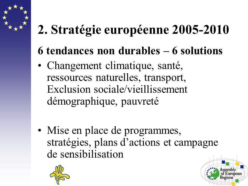 2. Stratégie européenne 2005-2010 6 tendances non durables – 6 solutions Changement climatique, santé, ressources naturelles, transport, Exclusion soc