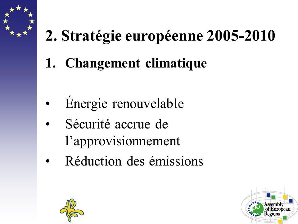 2. Stratégie européenne 2005-2010 1.Changement climatique Énergie renouvelable Sécurité accrue de lapprovisionnement Réduction des émissions