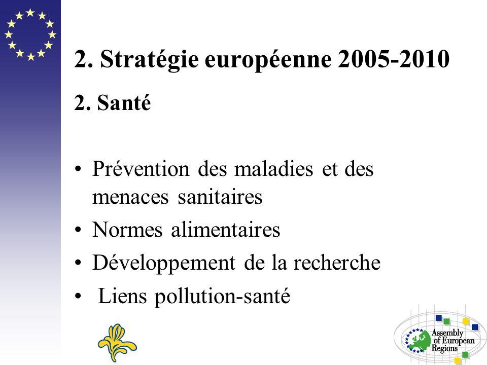 2. Stratégie européenne 2005-2010 2. Santé Prévention des maladies et des menaces sanitaires Normes alimentaires Développement de la recherche Liens p