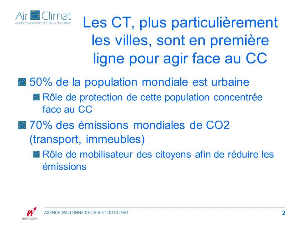 Les CT, plus particulièrement les villes, sont en première ligne pour agir face au CC 50% de la population mondiale est urbaine Rôle de protection de cette population concentrée face au CC 70% des émissions mondiales de CO2 (transport, immeubles) Rôle de mobilisateur des citoyens afin de réduire les émissions 2