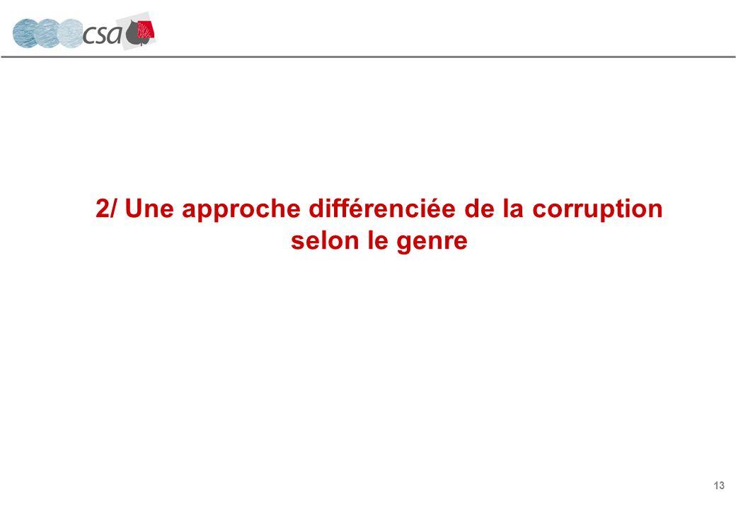 13 2/ Une approche différenciée de la corruption selon le genre