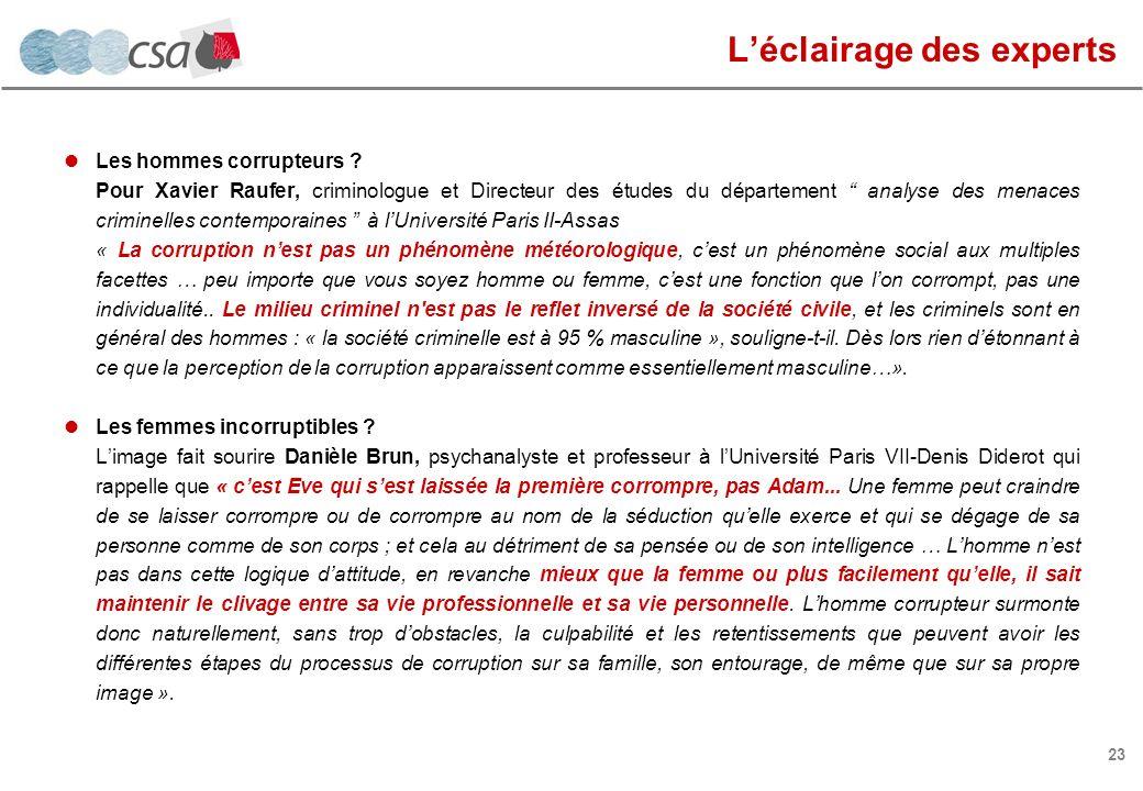 23 Léclairage des experts Les hommes corrupteurs .