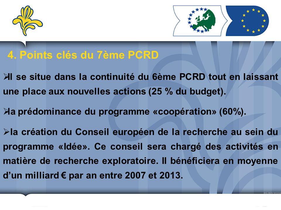4. Points clés du 7ème PCRD Il se situe dans la continuité du 6ème PCRD tout en laissant une place aux nouvelles actions (25 % du budget). la prédomin