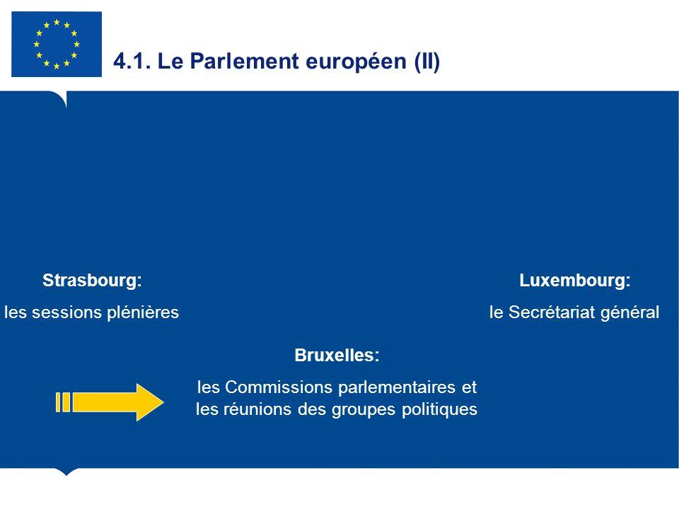 4.1. Le Parlement européen (II) Strasbourg: les sessions plénières Luxembourg: le Secrétariat général Bruxelles: les Commissions parlementaires et les