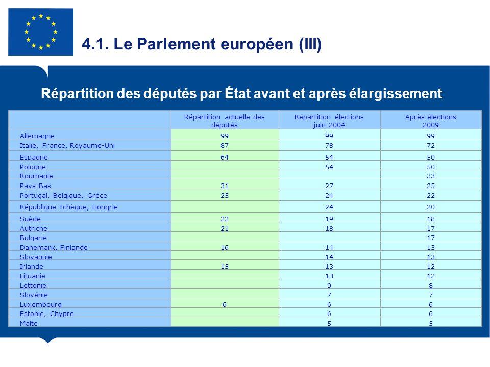4.1. Le Parlement européen (III) Répartition actuelle des députés Répartition élections juin 2004 Après élections 2009 Allemagne99 Italie, France, Roy