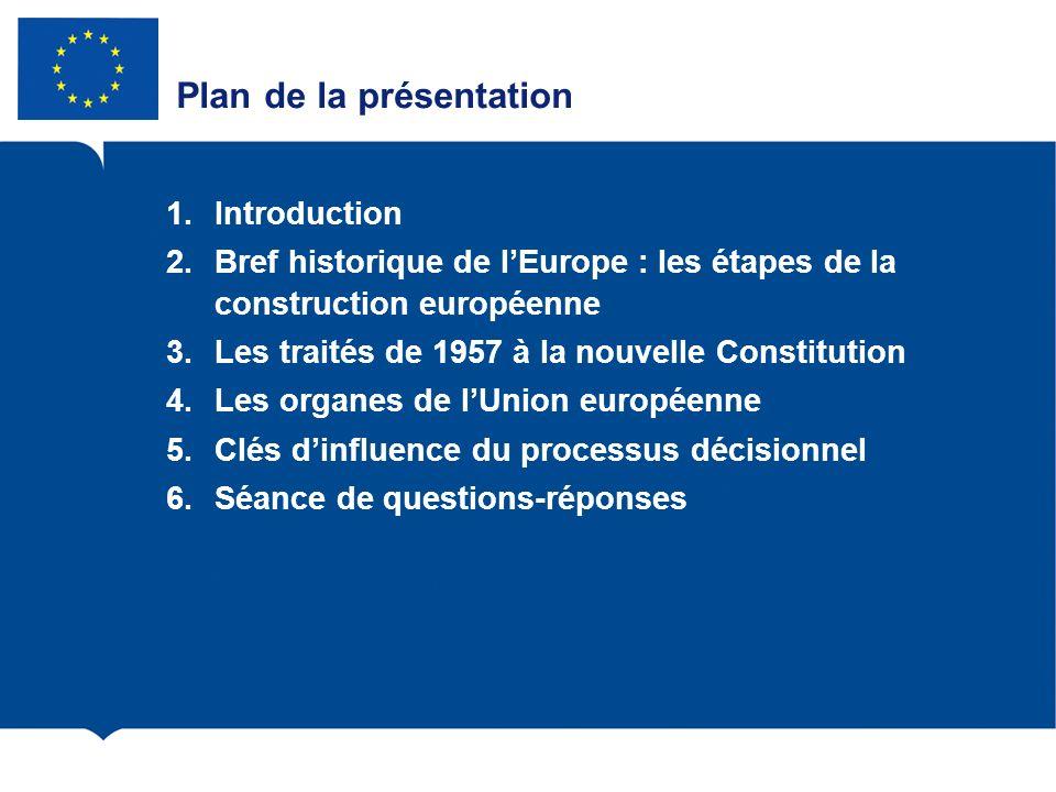 Plan de la présentation 1.Introduction 2.Bref historique de lEurope : les étapes de la construction européenne 3.Les traités de 1957 à la nouvelle Con