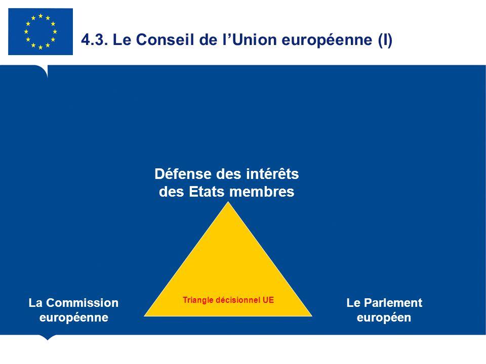 4.3. Le Conseil de lUnion européenne (I) La Commission européenne Le Parlement européen Défense des intérêts des Etats membres Triangle décisionnel UE