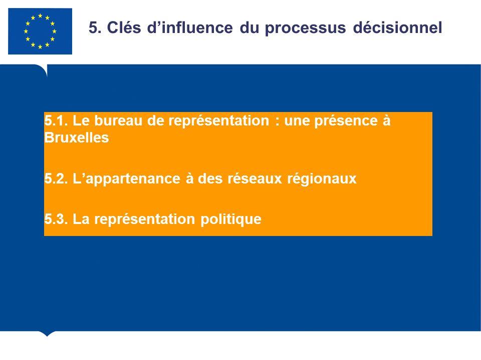 5.1. Le bureau de représentation : une présence à Bruxelles 5.2. Lappartenance à des réseaux régionaux 5.3. La représentation politique 5. Clés dinflu