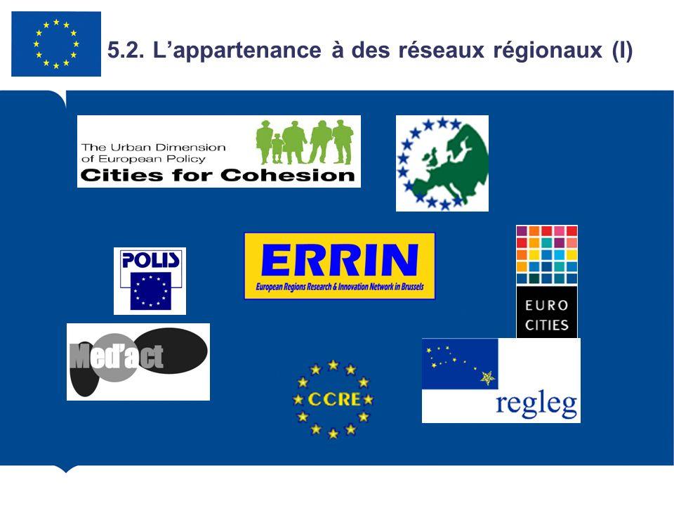 5.2. Lappartenance à des réseaux régionaux (I)