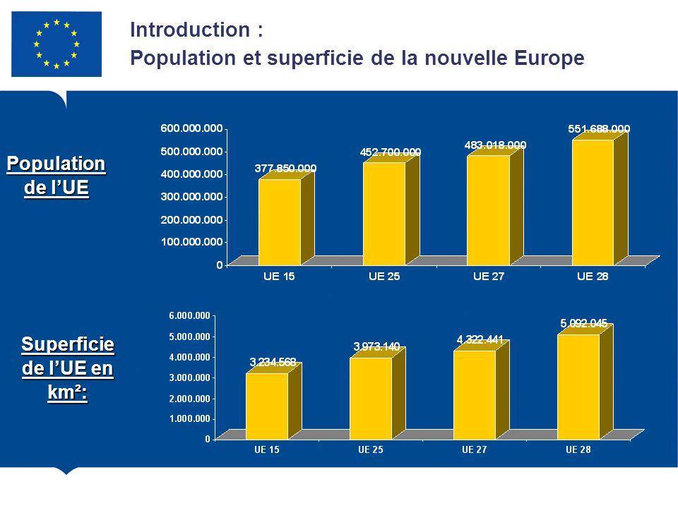 Superficie de lUE en km²: Population de lUE Population et superficie de la nouvelle Europe Introduction :
