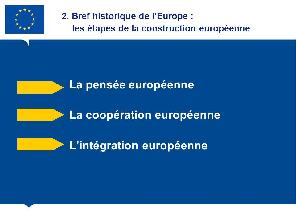 2. Bref historique de lEurope : les étapes de la construction européenne La pensée européenne La coopération européenne Lintégration européenne